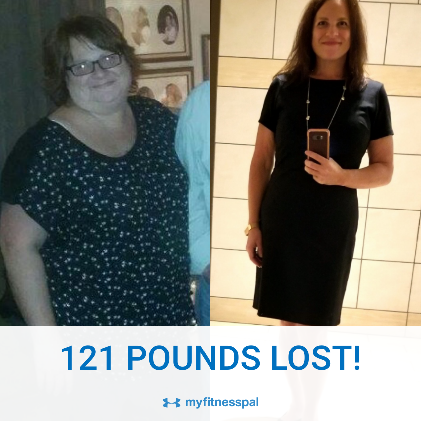 120 pounds lost on the ketogenic diet